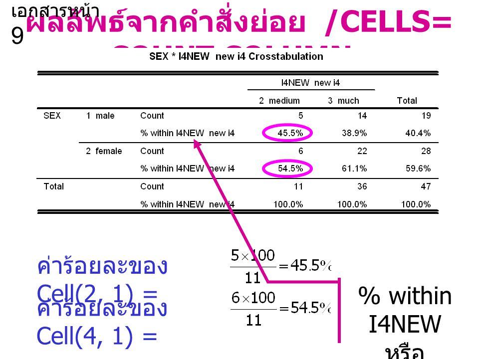 ผลลัพธ์จากคำสั่งย่อย /CELLS= COUNT COLUMN .