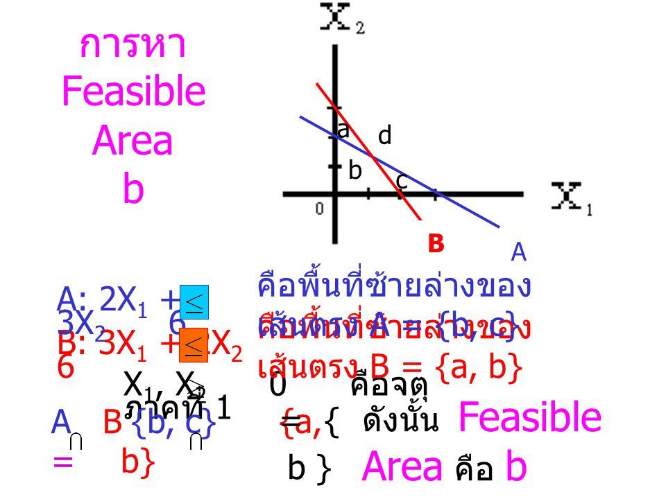 การหา Feasible Area b คือพื้นที่ซ้ายล่างของเส้นตรง A = {b, c}