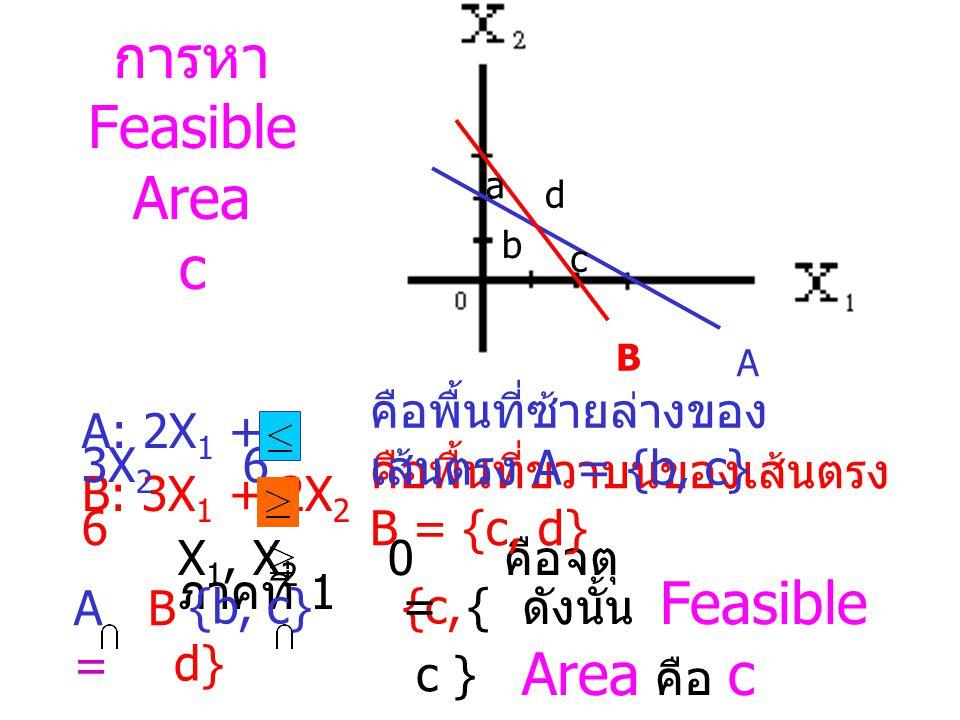 การหา Feasible Area c คือพื้นที่ซ้ายล่างของเส้นตรง A = {b, c}