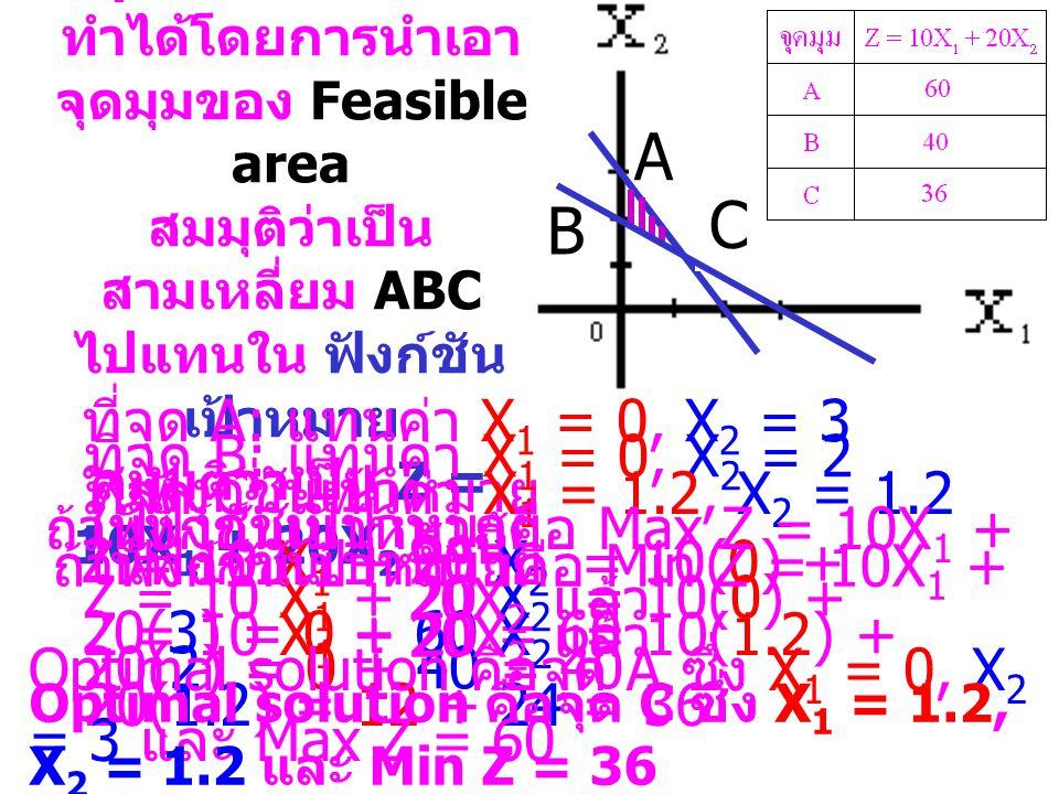 A C B ที่จุด A: แทนค่า X1 = 0, X2 = 3 ในฟังก์ชันเป้าหมาย