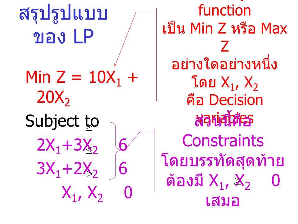 สรุปรูปแบบของ LP Min Z = 10X1 + 20X2 Subject to 2X1+3X2 6 3X1+2X2 6