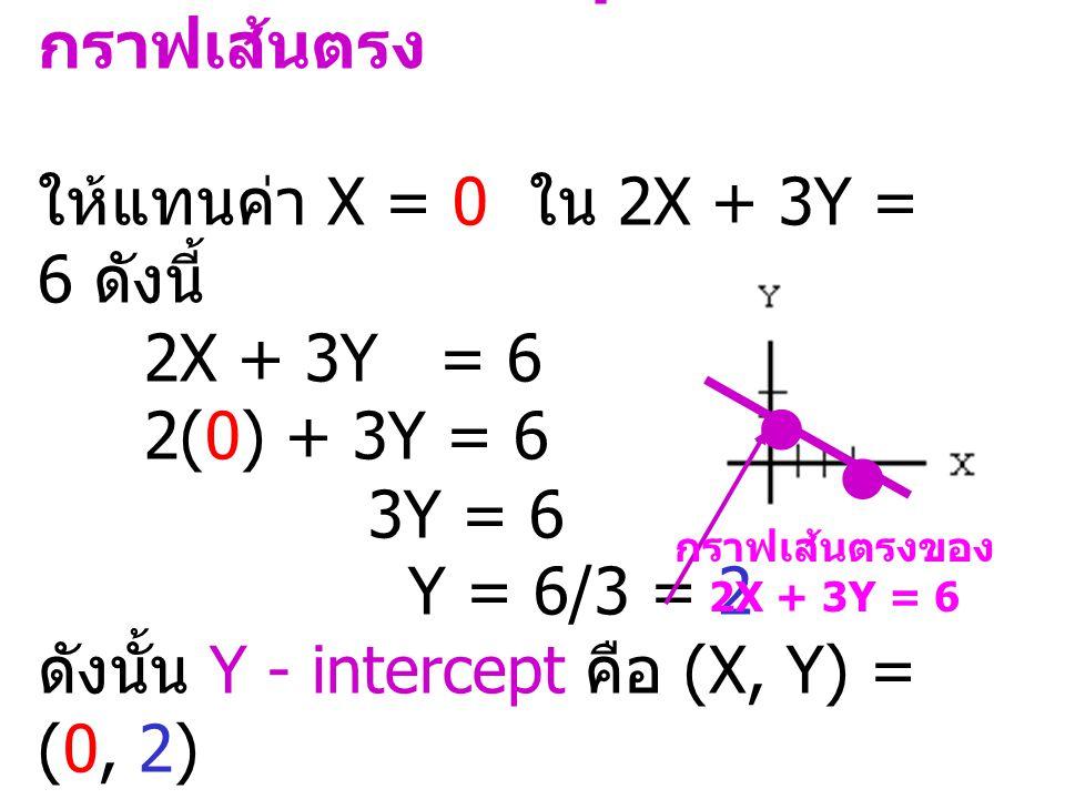การหา Y - intercepts และกราฟเส้นตรง ให้แทนค่า X = 0 ใน 2X + 3Y = 6 ดังนี้ 2X + 3Y = 6 2(0) + 3Y = 6 3Y = 6 Y = 6/3 = 2 ดังนั้น Y - intercept คือ (X, Y) = (0, 2)