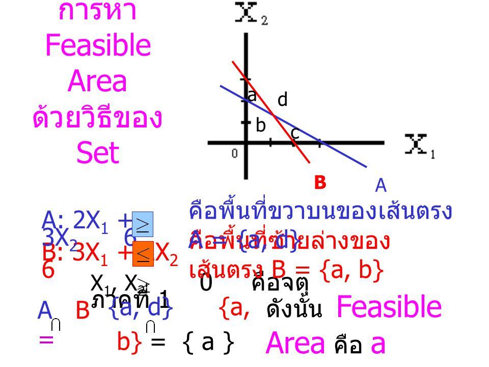 การหา Feasible Area ด้วยวิธีของ Set