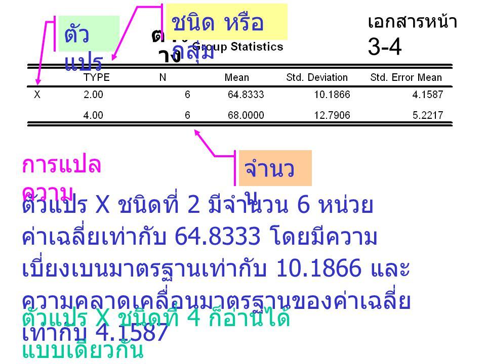 ตัวแปร X ชนิดที่ 4 ก็อ่านได้แบบเดียวกัน