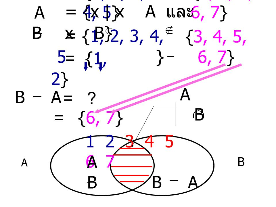 A = {1, 2, 3, 4, 5} B = {3, 4, 5, 6, 7} = {x | x A และ x B} A B