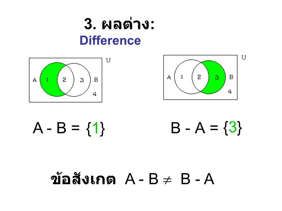3. ผลต่าง: Difference A - B = {1} B - A = {3} ข้อสังเกต A - B  B - A