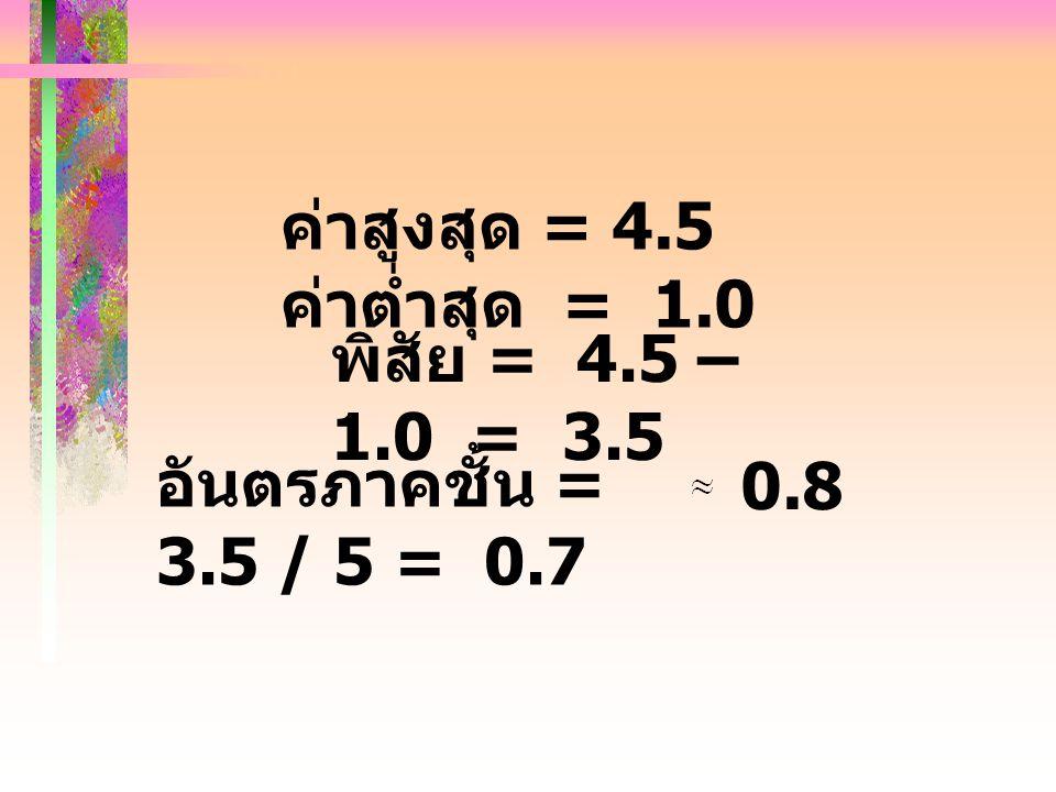 ค่าสูงสุด = 4.5 ค่าต่ำสุด = 1.0