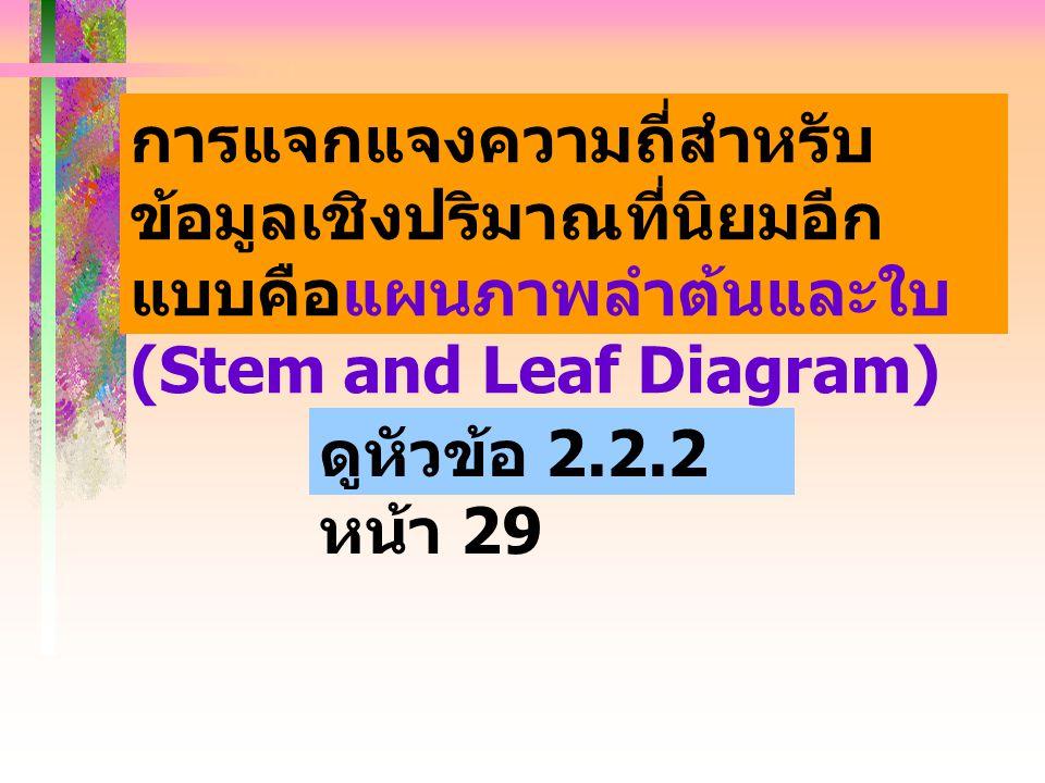 การแจกแจงความถี่สำหรับข้อมูลเชิงปริมาณที่นิยมอีกแบบคือแผนภาพลำต้นและใบ (Stem and Leaf Diagram)