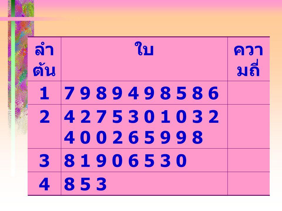 ลำต้น ใบ. ความถี่ 1. 7 9 8 9 4 9 8 5 8 6. 2. 4 2 7 5 3 0 1 0 3 2 4 0 0 2 6 5 9 9 8. 3. 8 1 9 0 6 5 3 0.