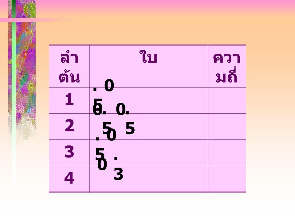 ลำต้น ใบ ความถี่ 1 2 3 4 .5 .5 .5 .5 .3