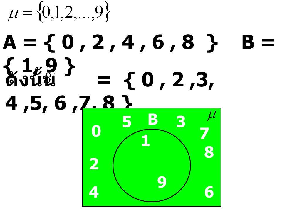 A = { 0 , 2 , 4 , 6 , 8 } B = { 1, 9 } ดังนั้น = { 0 , 2 ,3, 4 ,5, 6 ,7, 8 } B. 5. 3.