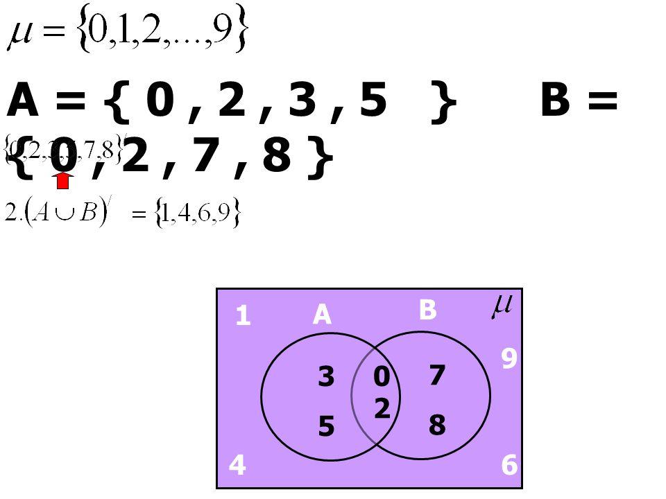 A = { 0 , 2 , 3 , 5 } B = { 0 , 2 , 7 , 8 } B 1 A 9 3 7 2 5 8 4 6