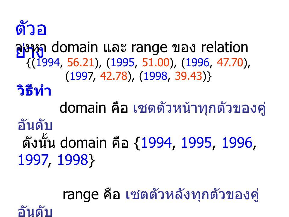ตัวอย่าง จงหา domain และ range ของ relation วิธีทำ