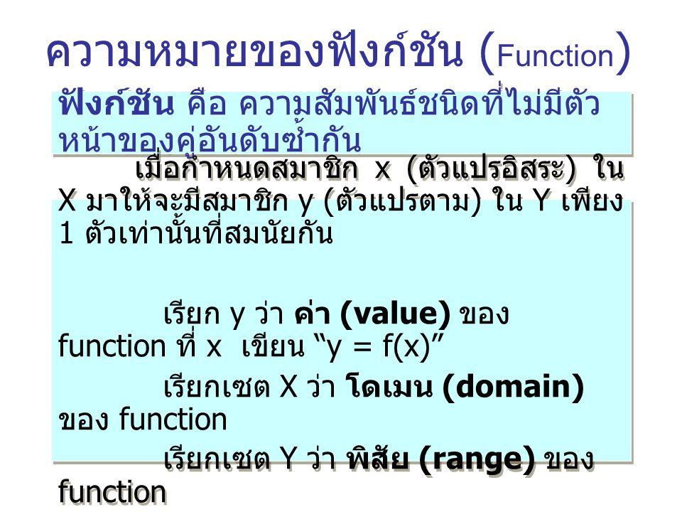 ความหมายของฟังก์ชัน (Function)