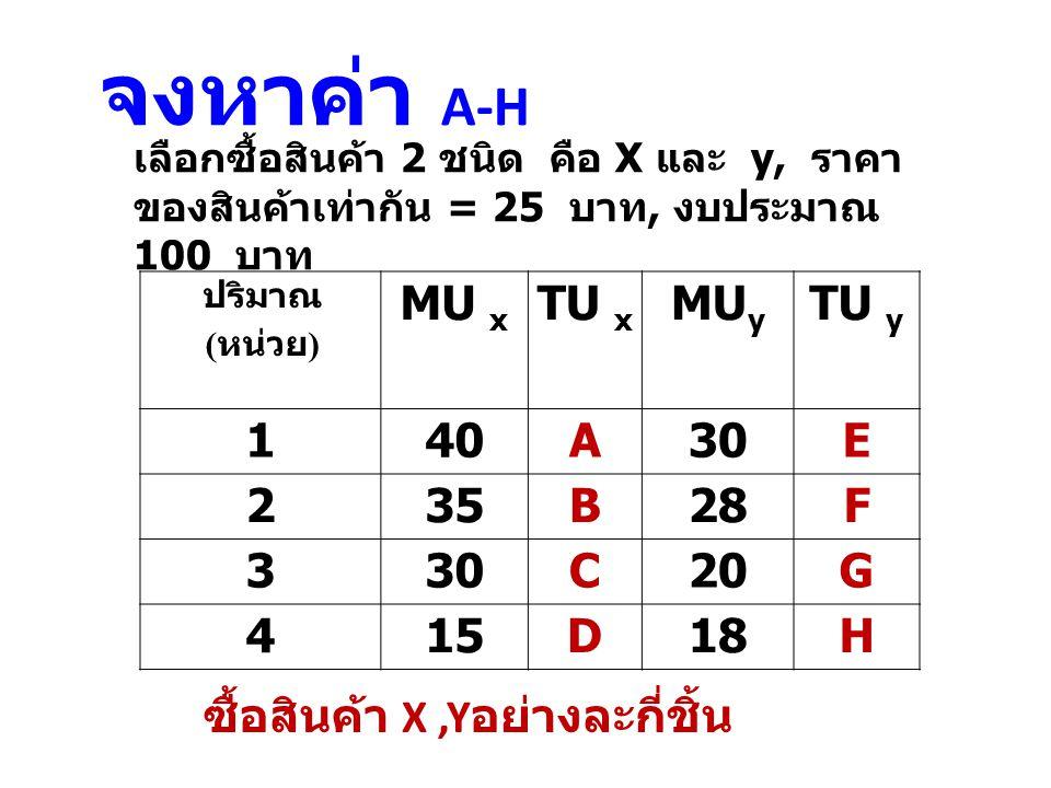 จงหาค่า A-H MU x TU x MUy TU y 1 40 A 30 E 2 35 B 28 F 3 C 20 G 4 15 D