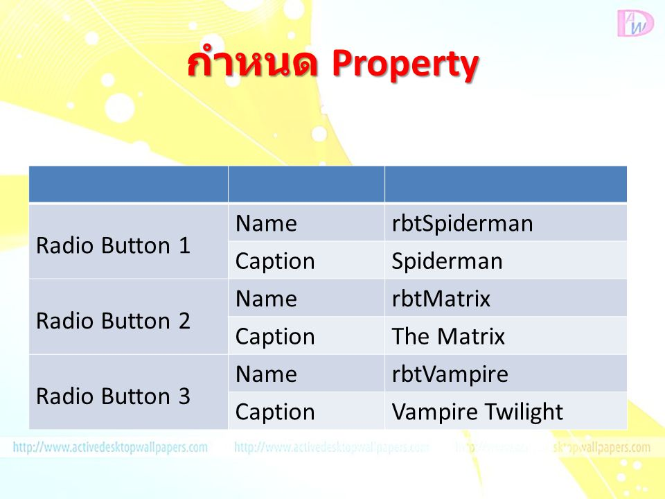 กำหนด Property Radio Button 1 Name rbtSpiderman Caption Spiderman