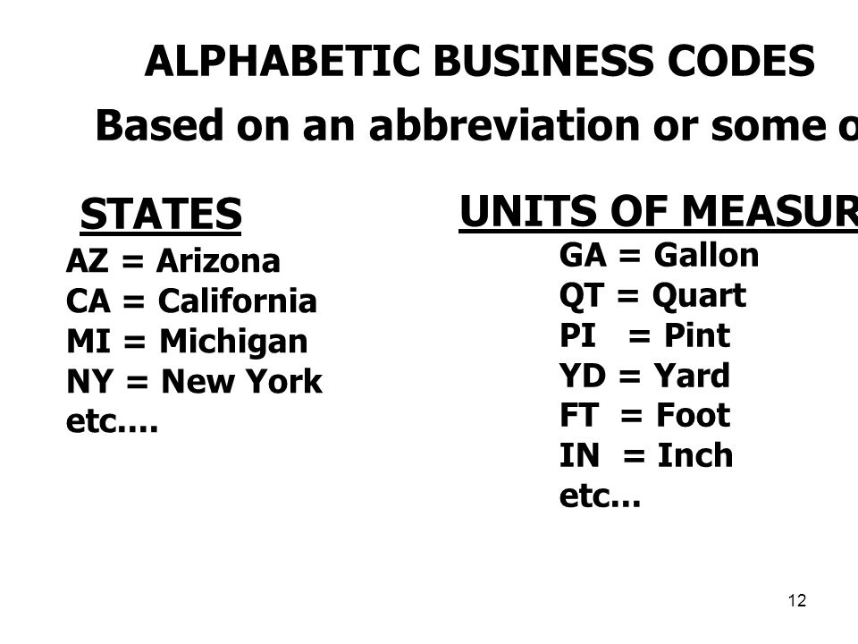 ALPHABETIC BUSINESS CODES