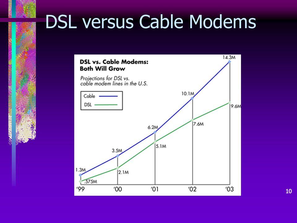 DSL versus Cable Modems