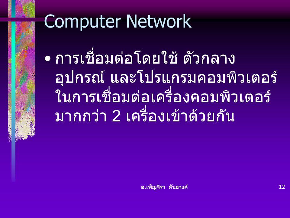 Computer Network การเชื่อมต่อโดยใช้ ตัวกลาง อุปกรณ์ และโปรแกรมคอมพิวเตอร์ ในการเชื่อมต่อเครื่องคอมพิวเตอร์มากกว่า 2 เครื่องเข้าด้วยกัน.