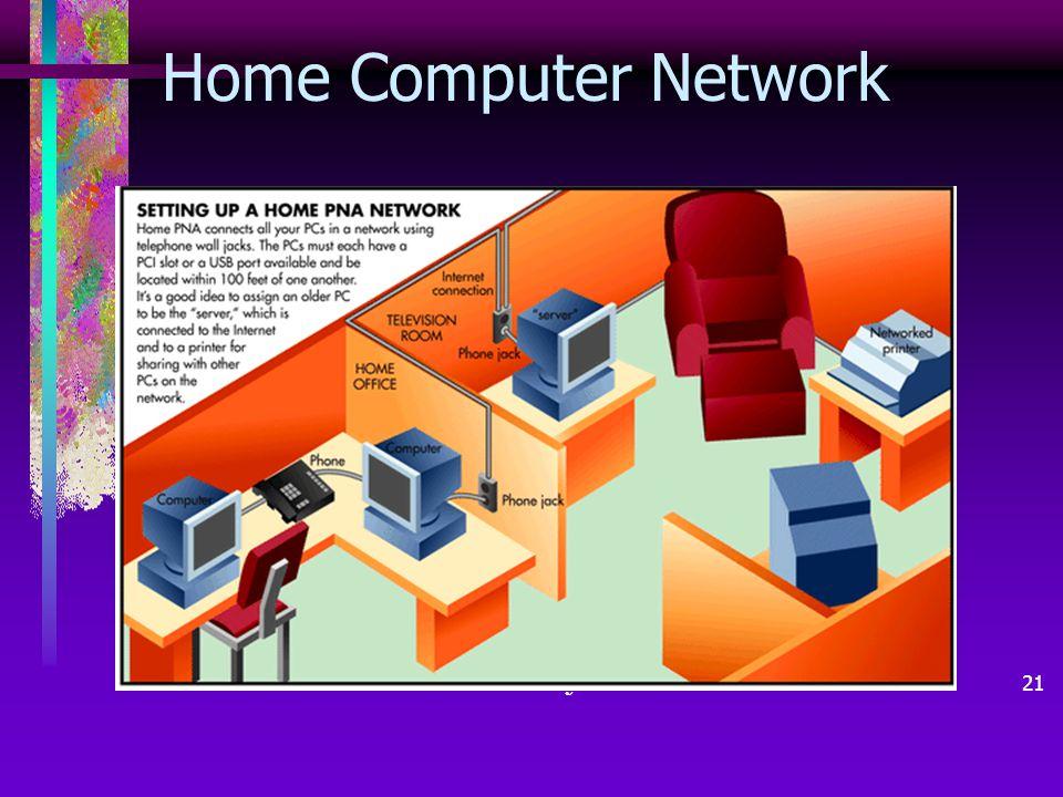 Home Computer Network อ.เพ็ญจิรา คันธวงศ์