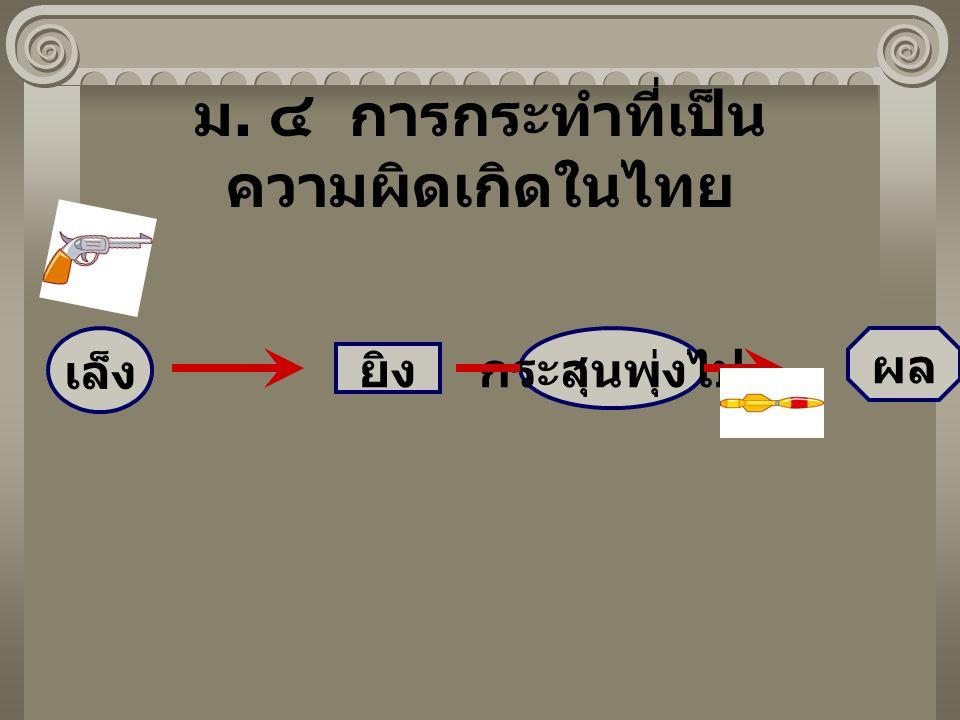 ม. ๔ การกระทำที่เป็นความผิดเกิดในไทย