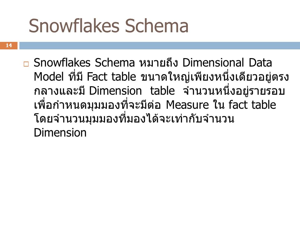 Snowflakes Schema