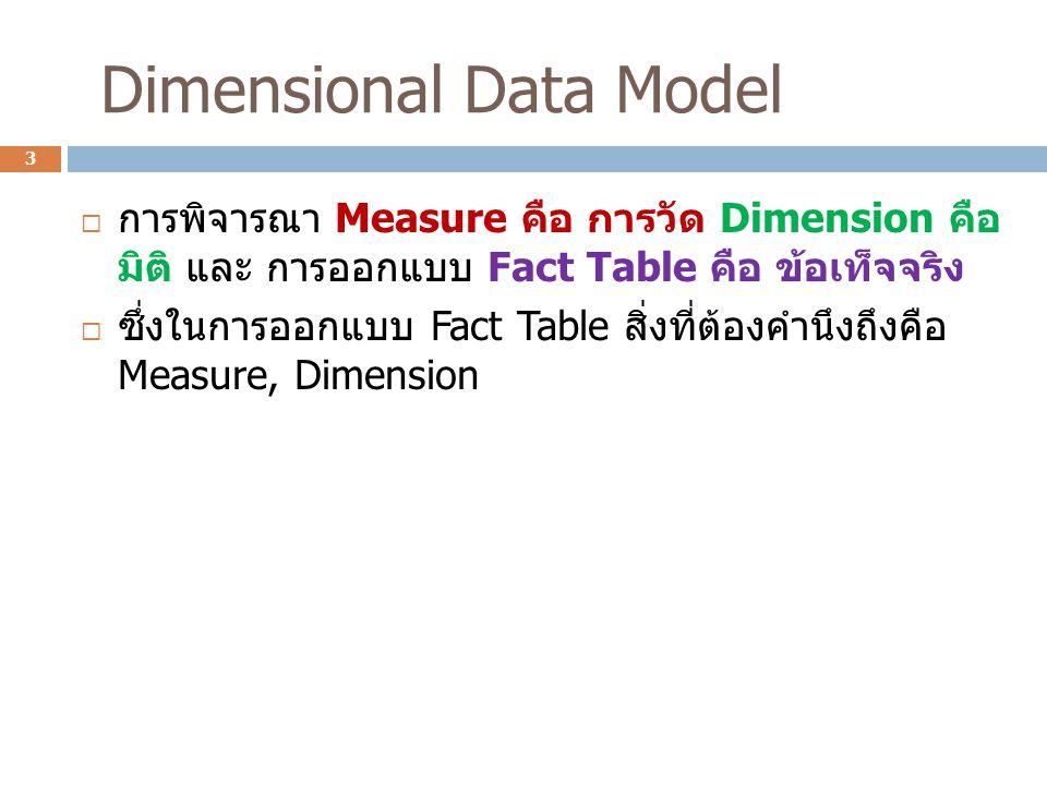 Dimensional Data Model