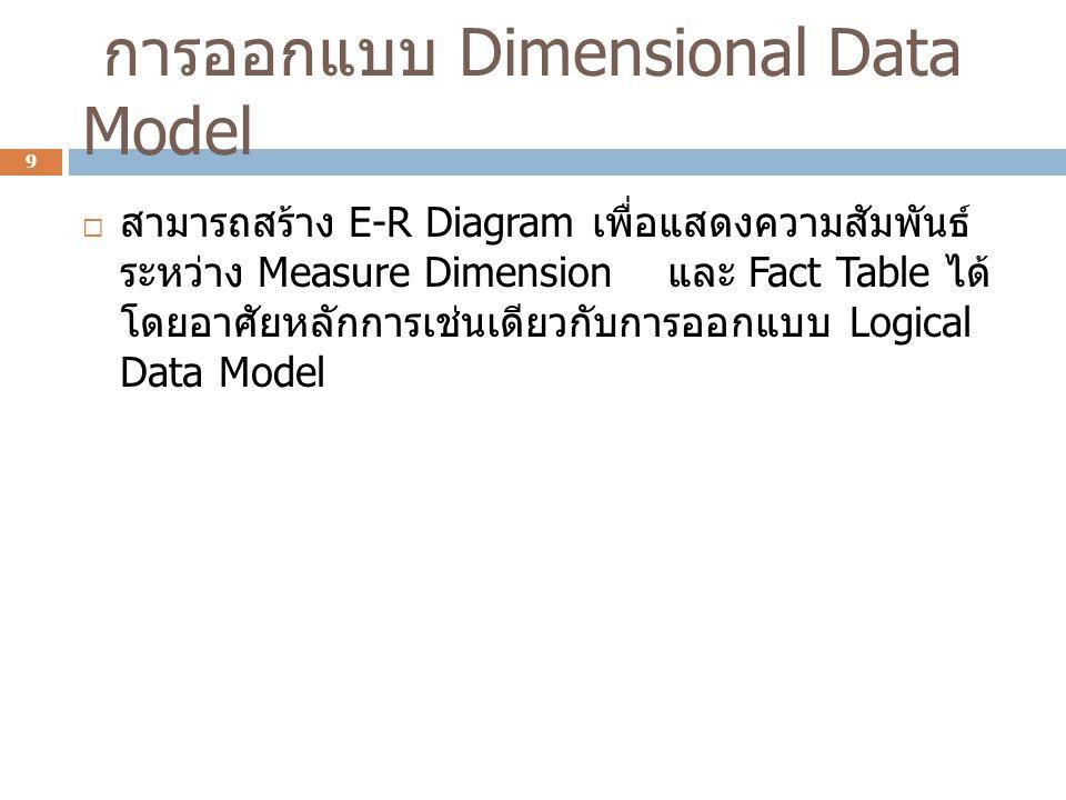 การออกแบบ Dimensional Data Model
