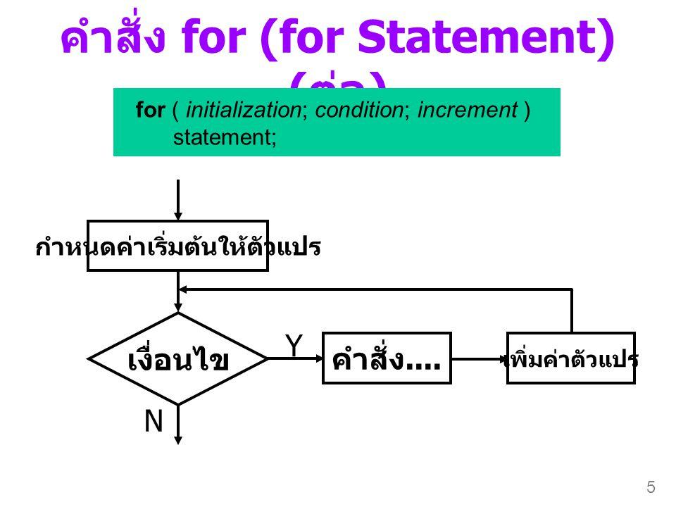 คำสั่ง for (for Statement) (ต่อ)