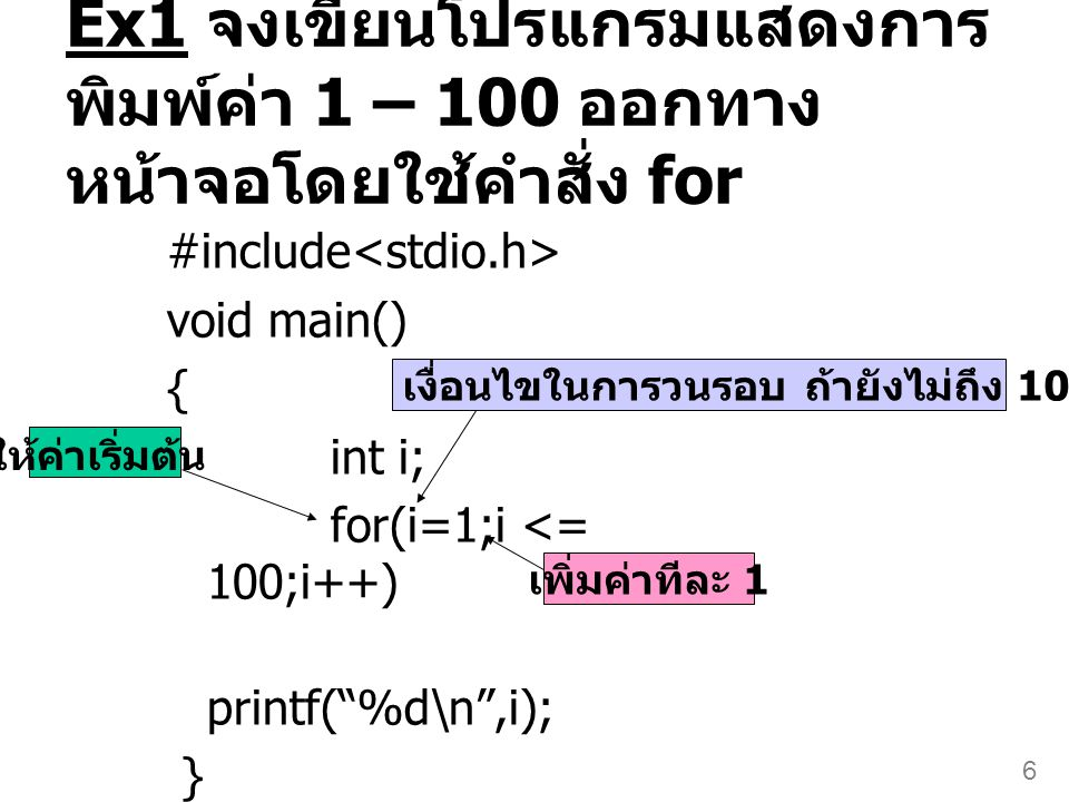 Ex1 จงเขียนโปรแกรมแสดงการพิมพ์ค่า 1 – 100 ออกทางหน้าจอโดยใช้คำสั่ง for