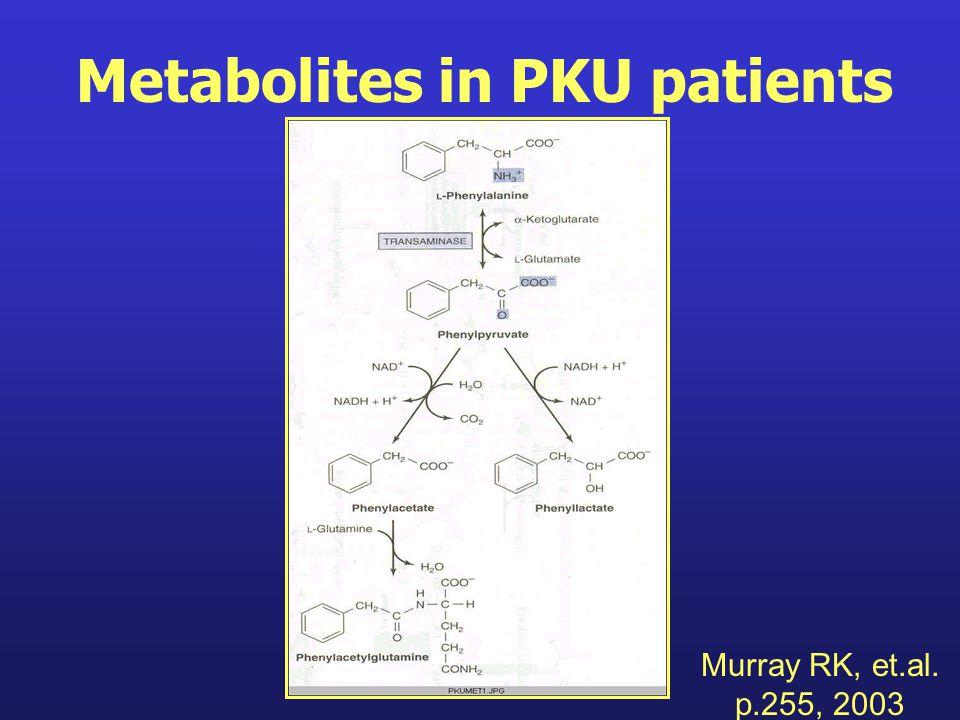Metabolites in PKU patients