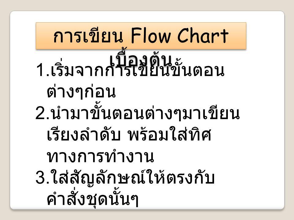 การเขียน Flow Chart เบื้องต้น