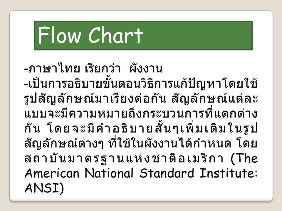 Flow Chart -ภาษาไทย เรียกว่า ผังงาน