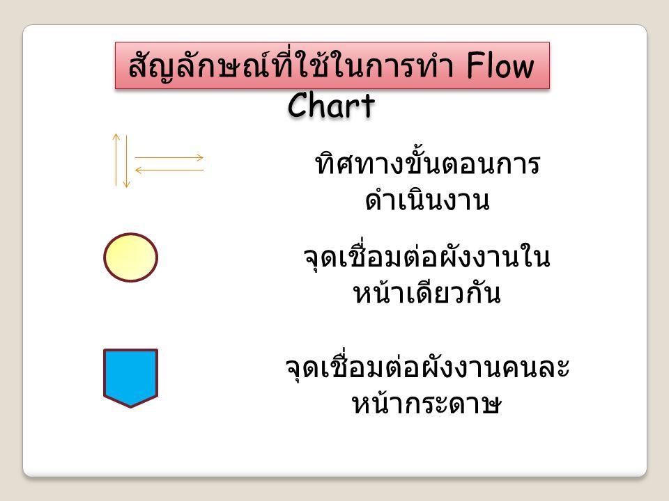 สัญลักษณ์ที่ใช้ในการทำ Flow Chart