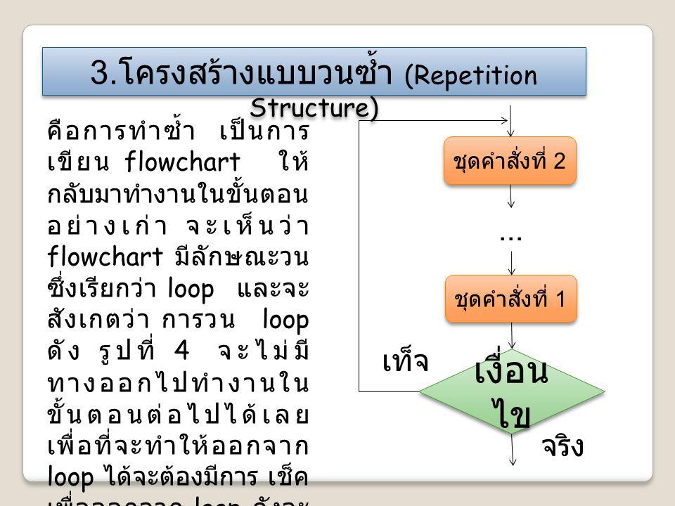 3.โครงสร้างแบบวนซ้ำ (Repetition Structure)