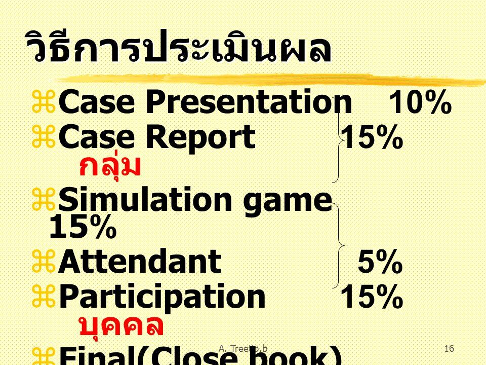 วิธีการประเมินผล Case Presentation 10% Case Report 15% กลุ่ม