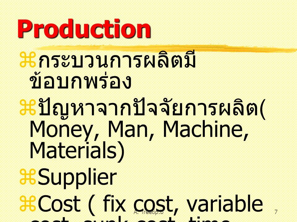 Production กระบวนการผลิตมีข้อบกพร่อง