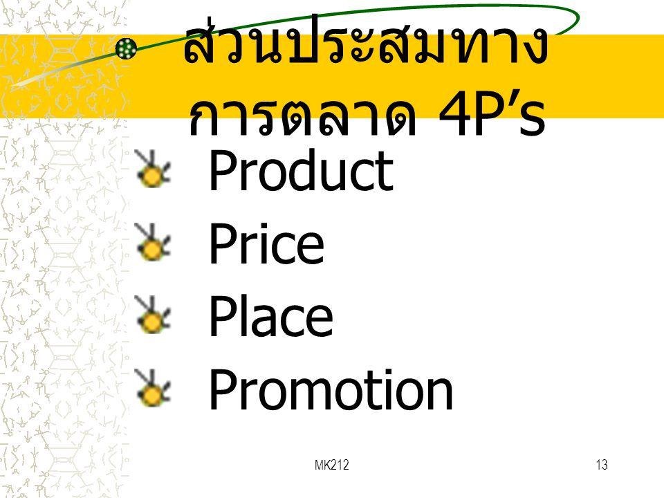 ส่วนประสมทางการตลาด 4P's