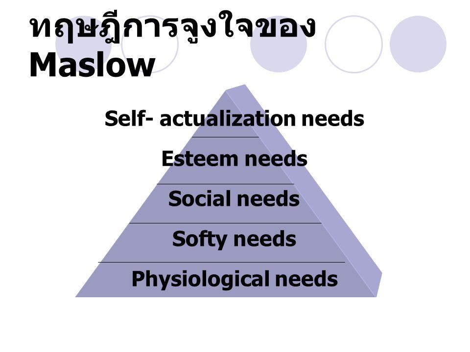ทฤษฎีการจูงใจของ Maslow