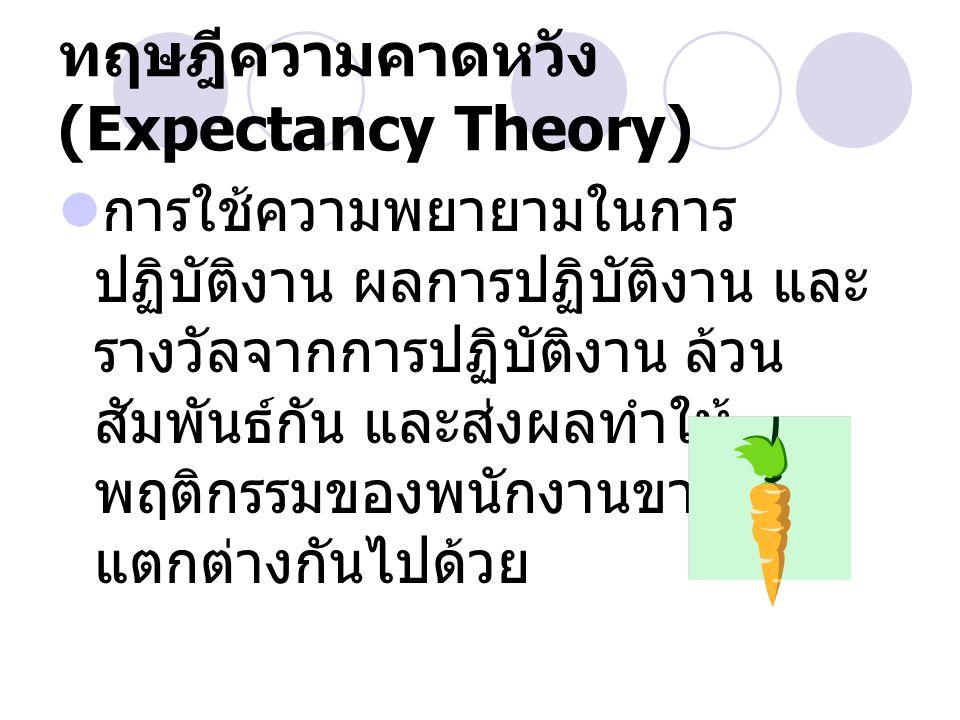 ทฤษฎีความคาดหวัง (Expectancy Theory)