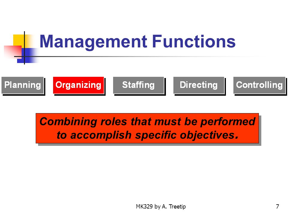 Management Functions Combining roles that must be performed