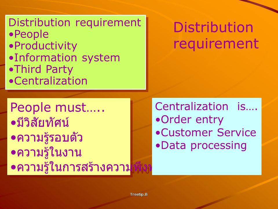 Distribution requirement People must….. มีวิสัยทัศน์ ความรู้รอบตัว