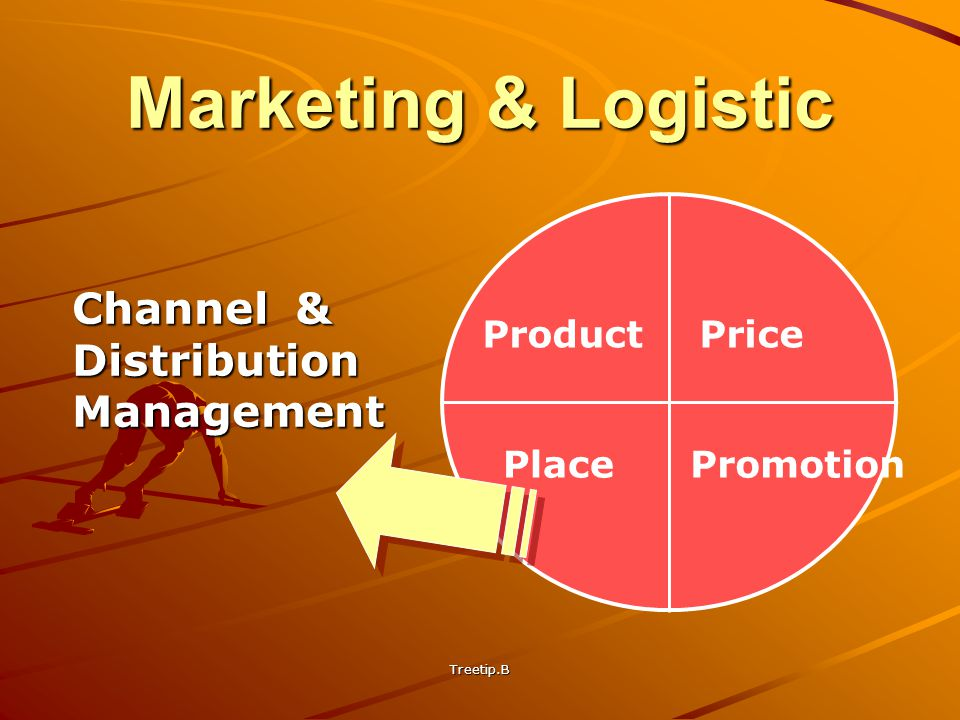 Marketing & Logistic Channel & Distribution Management Product Price