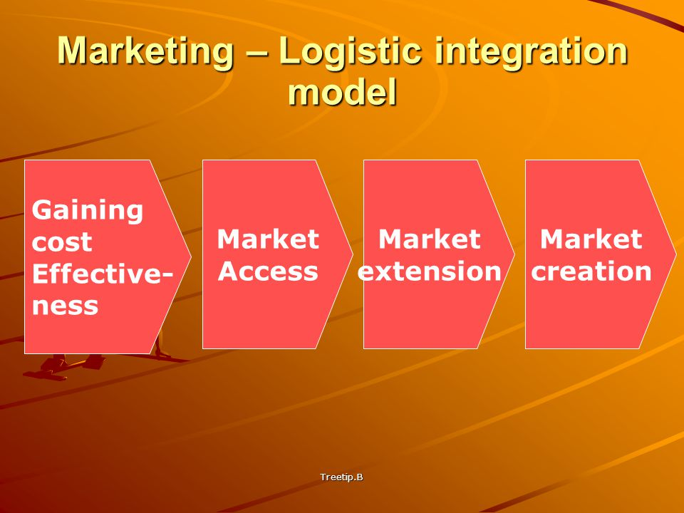 Marketing – Logistic integration model