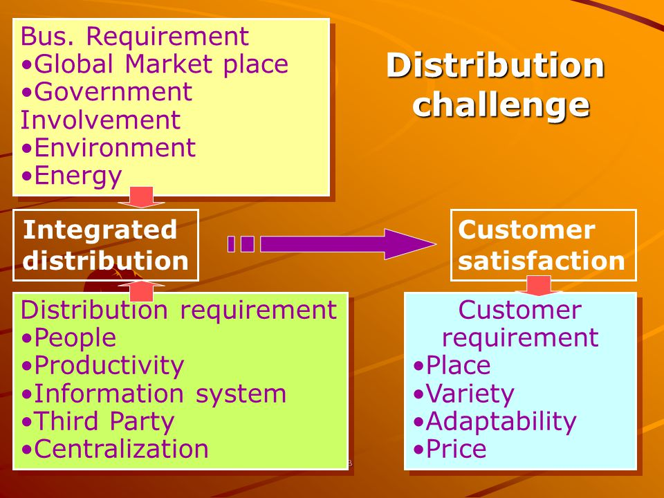 Distribution challenge