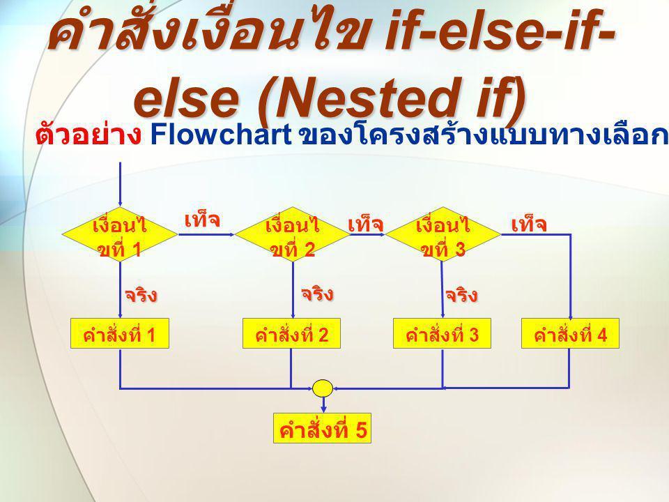 คำสั่งเงื่อนไข if-else-if-else (Nested if)