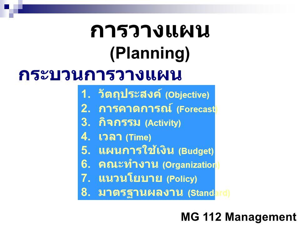 การวางแผน (Planning) กระบวนการวางแผน วัตถุประสงค์ (Objective)