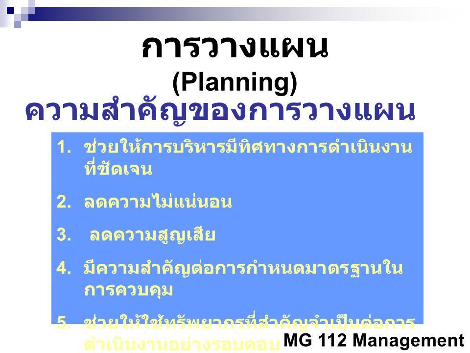 การวางแผน (Planning) ความสำคัญของการวางแผน