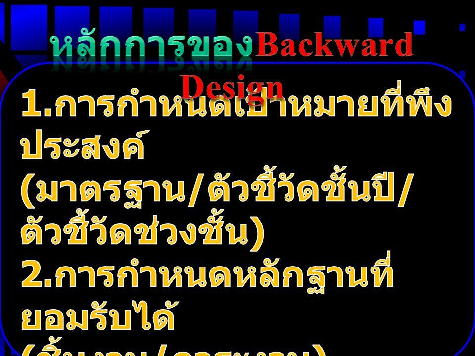 หลักการของBackward Design