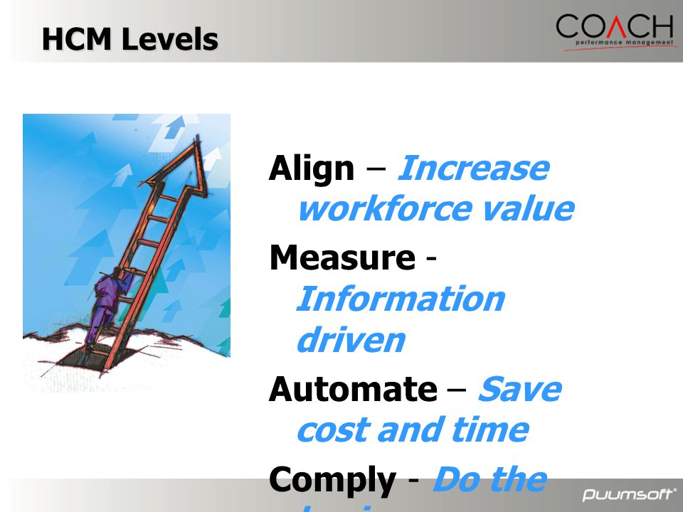 Align – Increase workforce value Measure - Information driven